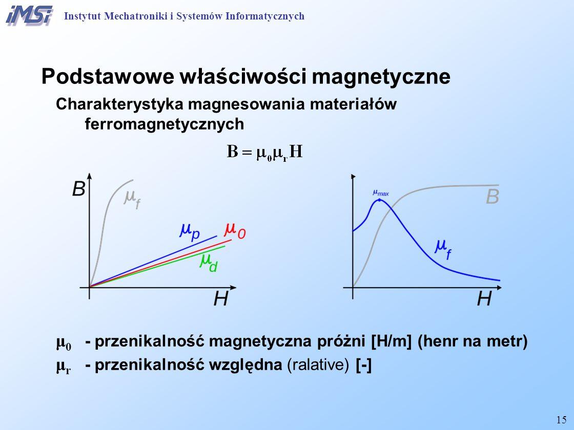 15 Podstawowe właściwości magnetyczne Charakterystyka magnesowania materiałów ferromagnetycznych μ 0 - przenikalność magnetyczna próżni [H/m] (henr na