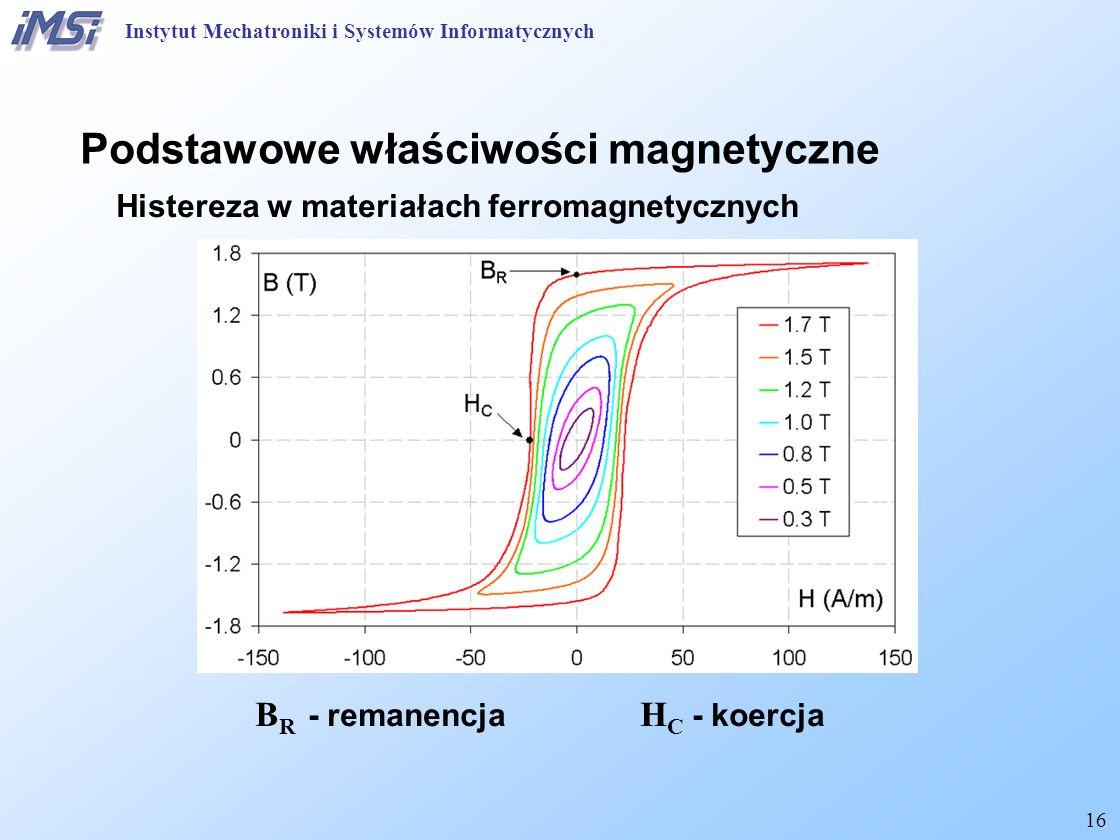 16 Histereza w materiałach ferromagnetycznych B R - remanencja H C - koercja Podstawowe właściwości magnetyczne Instytut Mechatroniki i Systemów Infor