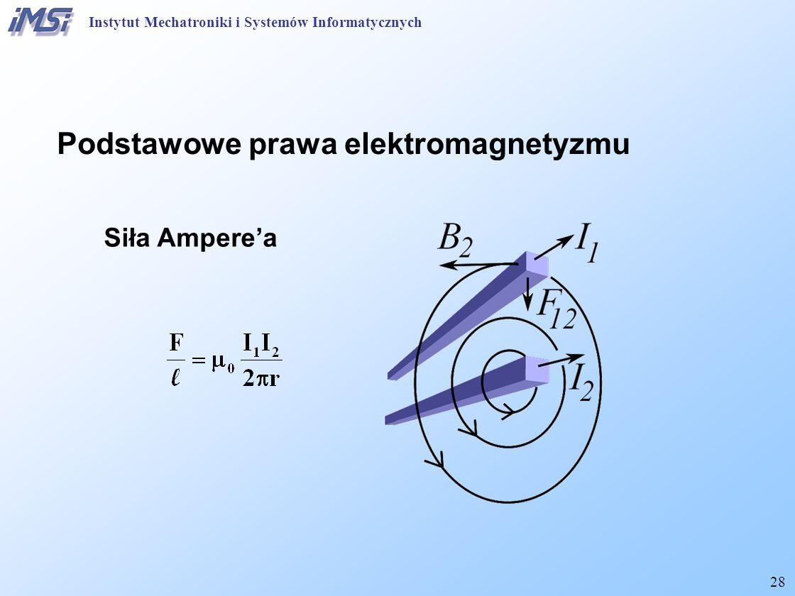 28 Siła Ampere'a Instytut Mechatroniki i Systemów Informatycznych Podstawowe prawa elektromagnetyzmu