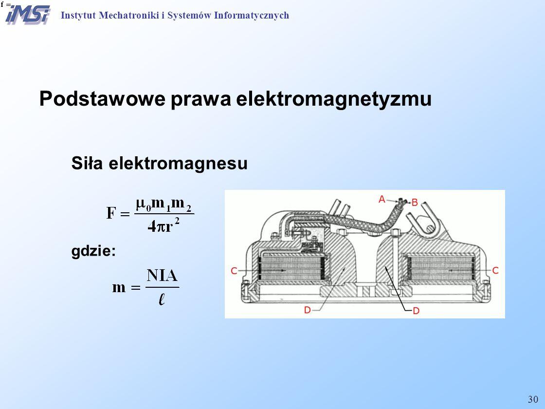 30 Siła elektromagnesu gdzie: Instytut Mechatroniki i Systemów Informatycznych Podstawowe prawa elektromagnetyzmu