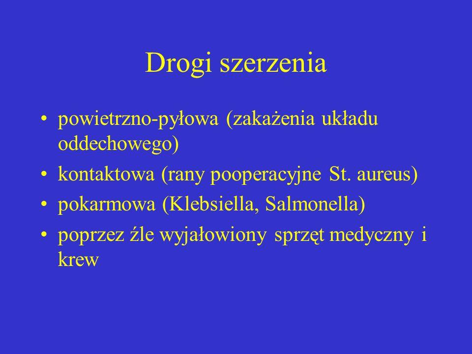 Drogi szerzenia powietrzno-pyłowa (zakażenia układu oddechowego) kontaktowa (rany pooperacyjne St. aureus) pokarmowa (Klebsiella, Salmonella) poprzez