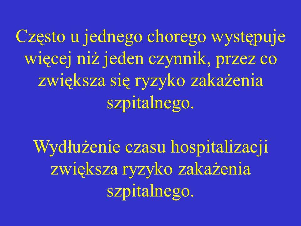 Często u jednego chorego występuje więcej niż jeden czynnik, przez co zwiększa się ryzyko zakażenia szpitalnego. Wydłużenie czasu hospitalizacji zwięk