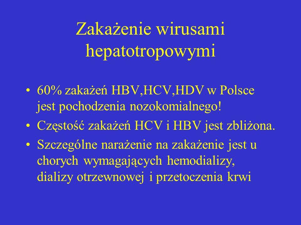 Zakażenie wirusami hepatotropowymi 60% zakażeń HBV,HCV,HDV w Polsce jest pochodzenia nozokomialnego! Częstość zakażeń HCV i HBV jest zbliżona. Szczegó
