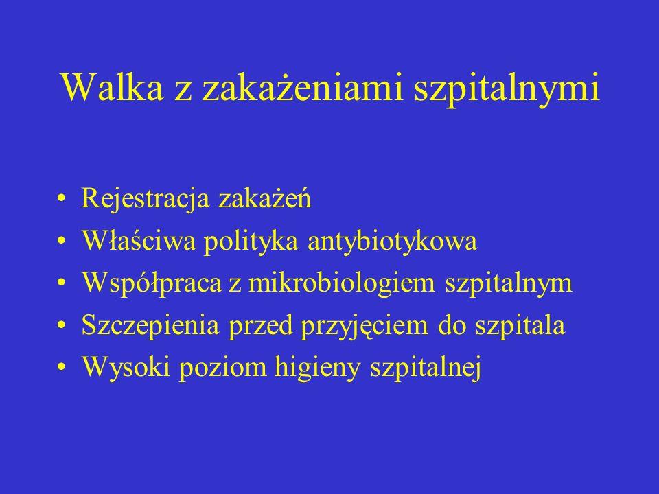 Walka z zakażeniami szpitalnymi Rejestracja zakażeń Właściwa polityka antybiotykowa Współpraca z mikrobiologiem szpitalnym Szczepienia przed przyjęcie