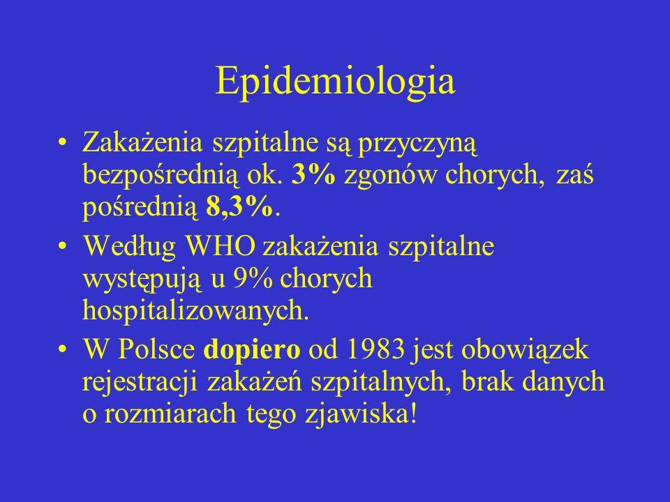 Epidemiologia Zakażenia szpitalne są przyczyną bezpośrednią ok. 3% zgonów chorych, zaś pośrednią 8,3%. Według WHO zakażenia szpitalne występują u 9% c