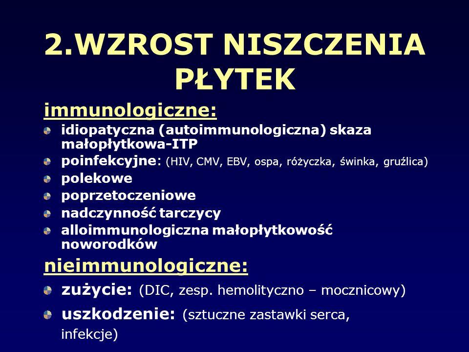 2.WZROST NISZCZENIA PŁYTEK immunologiczne: idiopatyczna (autoimmunologiczna) skaza małopłytkowa-ITP poinfekcyjne: (HIV, CMV, EBV, ospa, różyczka, świn