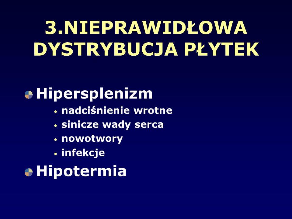 3.NIEPRAWIDŁOWA DYSTRYBUCJA PŁYTEK Hipersplenizm nadciśnienie wrotne sinicze wady serca nowotwory infekcje Hipotermia