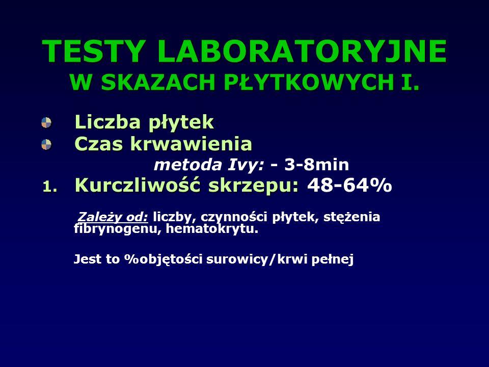 TESTY LABORATORYJNE W SKAZACH PŁYTKOWYCH I. Liczba płytek Czas krwawienia metoda Ivy: - 3-8min 1. Kurczliwość skrzepu: 1. Kurczliwość skrzepu: 48-64%