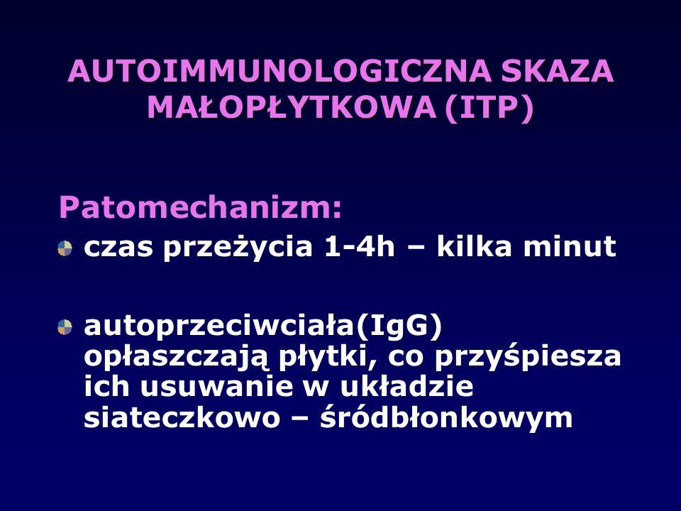AUTOIMMUNOLOGICZNA SKAZA MAŁOPŁYTKOWA (ITP) Patomechanizm: czas przeżycia 1-4h – kilka minut autoprzeciwciała(IgG) opłaszczają płytki, co przyśpiesza