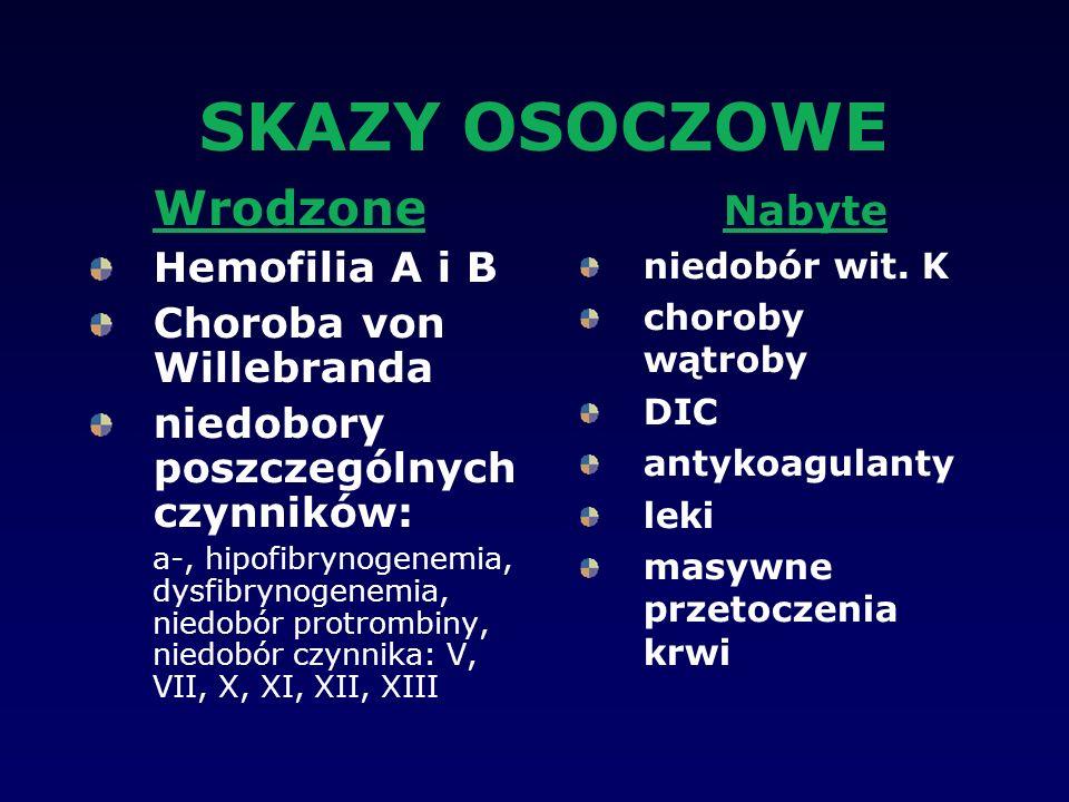 SKAZY OSOCZOWE Wrodzone Hemofilia A i B Choroba von Willebranda niedobory poszczególnych czynników: a-, hipofibrynogenemia, dysfibrynogenemia, niedobó
