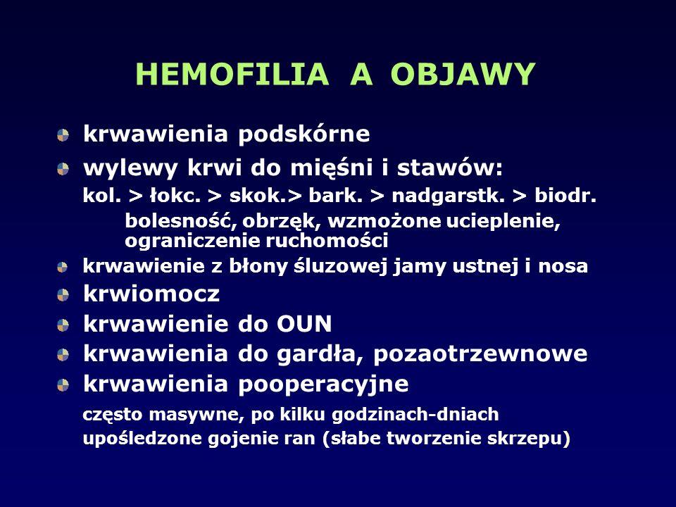 HEMOFILIA A OBJAWY krwawienia podskórne wylewy krwi do mięśni i stawów: kol. > łokc. > skok.> bark. > nadgarstk. > biodr. bolesność, obrzęk, wzmożone