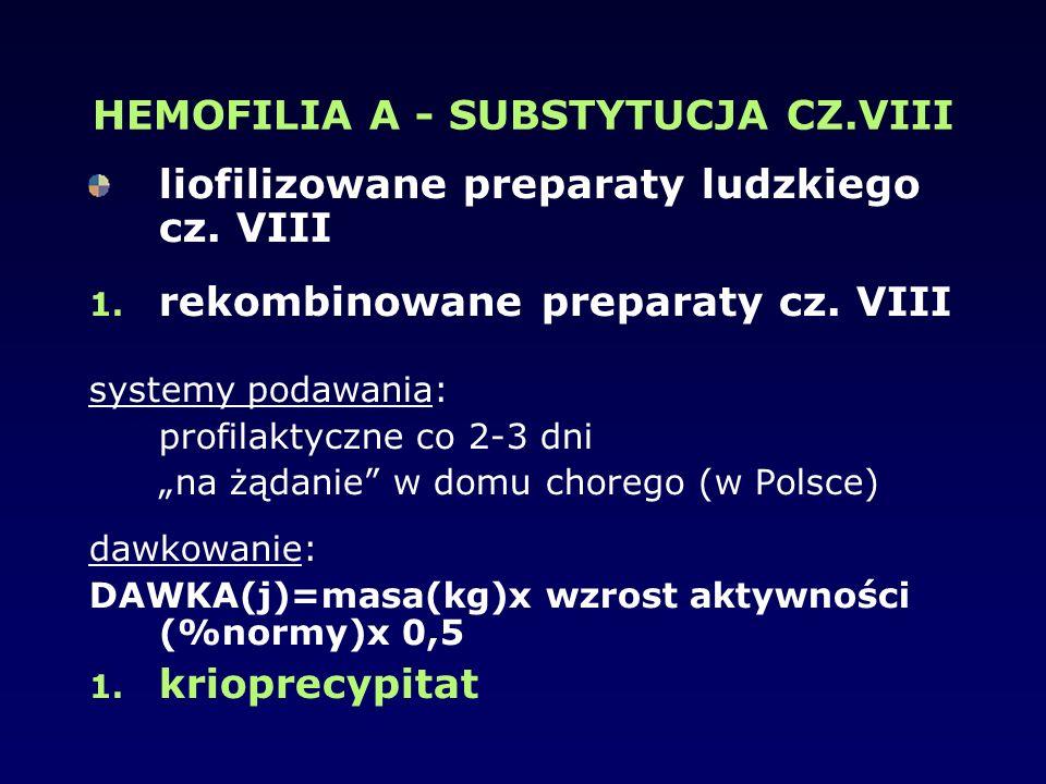 HEMOFILIA A - SUBSTYTUCJA CZ.VIII liofilizowane preparaty ludzkiego cz. VIII 1. rekombinowane preparaty cz. VIII systemy podawania: profilaktyczne co