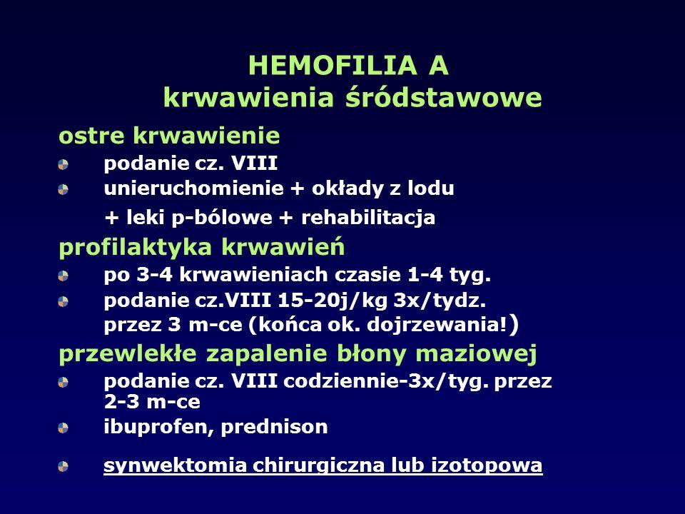 HEMOFILIA A krwawienia śródstawowe ostre krwawienie podanie cz. VIII unieruchomienie + okłady z lodu + leki p-bólowe + rehabilitacja profilaktyka krwa