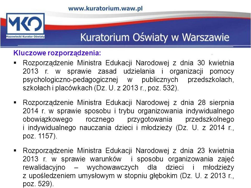 Kluczowe rozporządzenia:  Rozporządzenie Ministra Edukacji Narodowej z dnia 30 kwietnia 2013 r. w sprawie zasad udzielania i organizacji pomocy psych