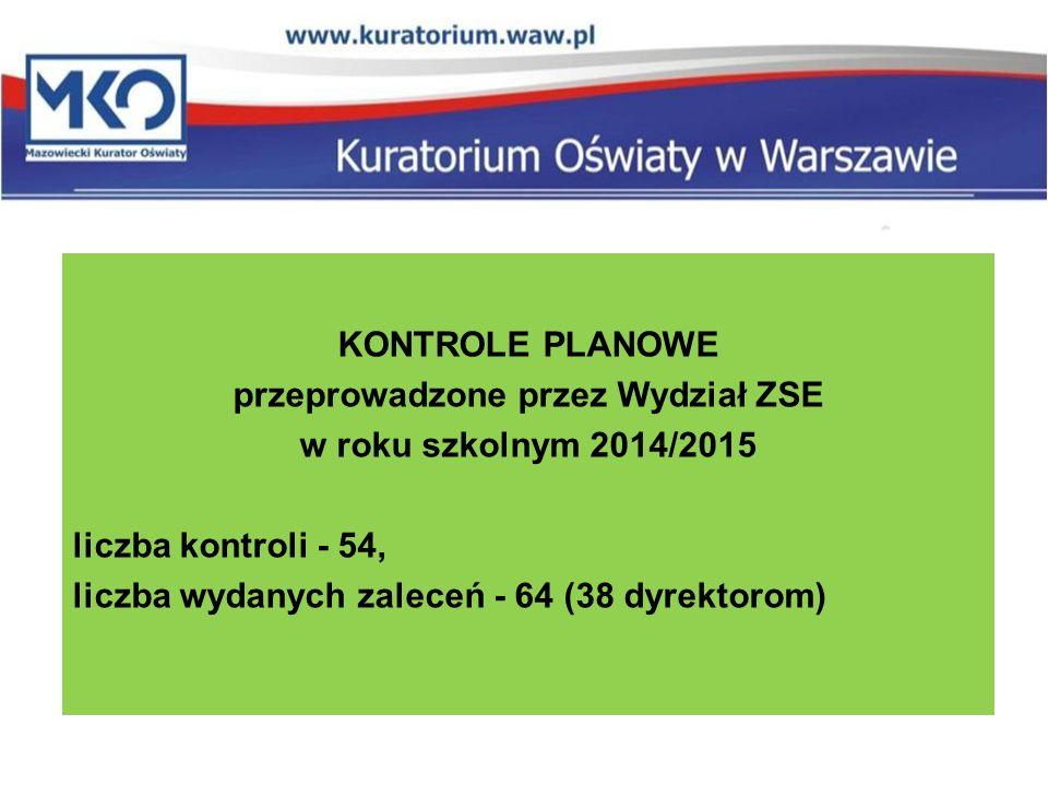 KONTROLE PLANOWE przeprowadzone przez Wydział ZSE w roku szkolnym 2014/2015 liczba kontroli - 54, liczba wydanych zaleceń - 64 (38 dyrektorom)
