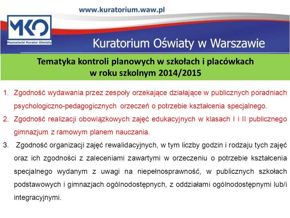 Tematyka kontroli planowych w szkołach i placówkach w roku szkolnym 2014/2015 1.Zgodność wydawania przez zespoły orzekające działające w publicznych p