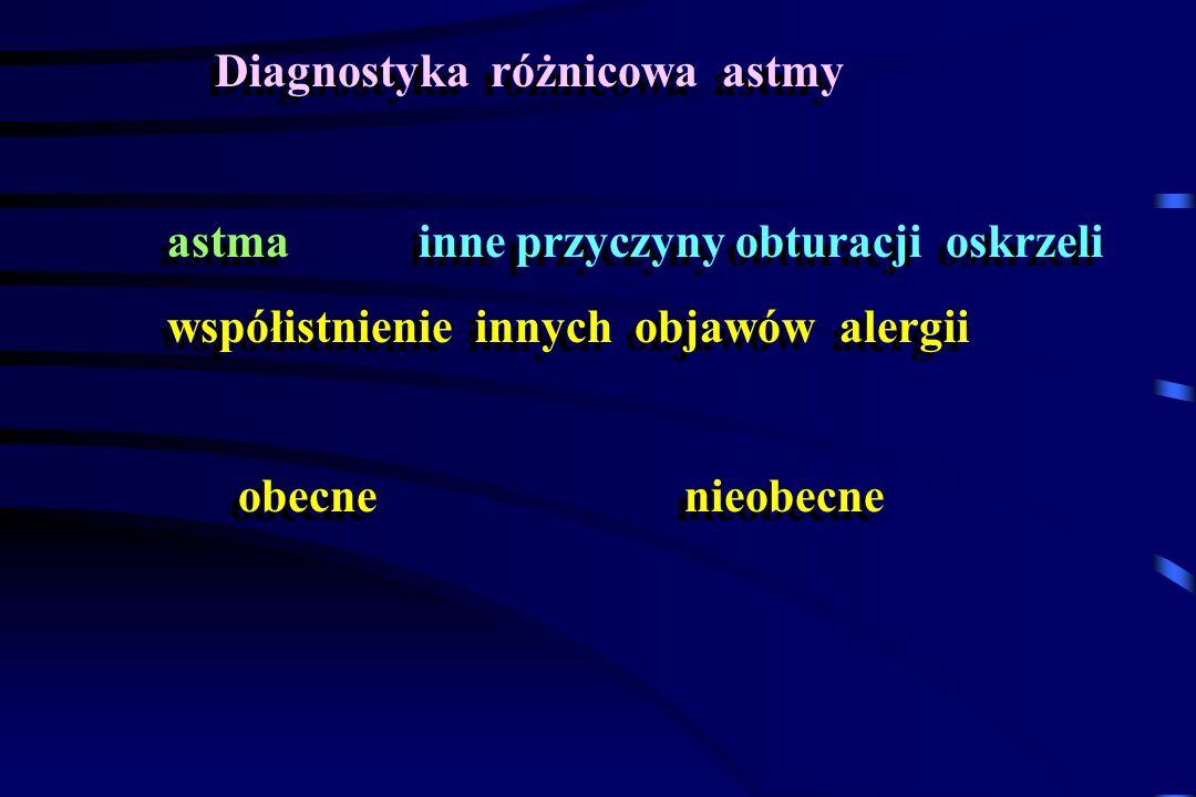 Diagnostyka różnicowa astmy astma inne przyczyny obturacji oskrzeli współistnienie innych objawów alergii obecne nieobecne Diagnostyka różnicowa astmy