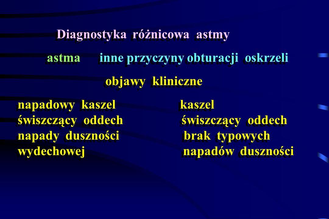 Diagnostyka różnicowa astmy astma inne przyczyny obturacji oskrzeli objawy kliniczne napadowy kaszel kaszel świszczący oddech świszczący oddech napady