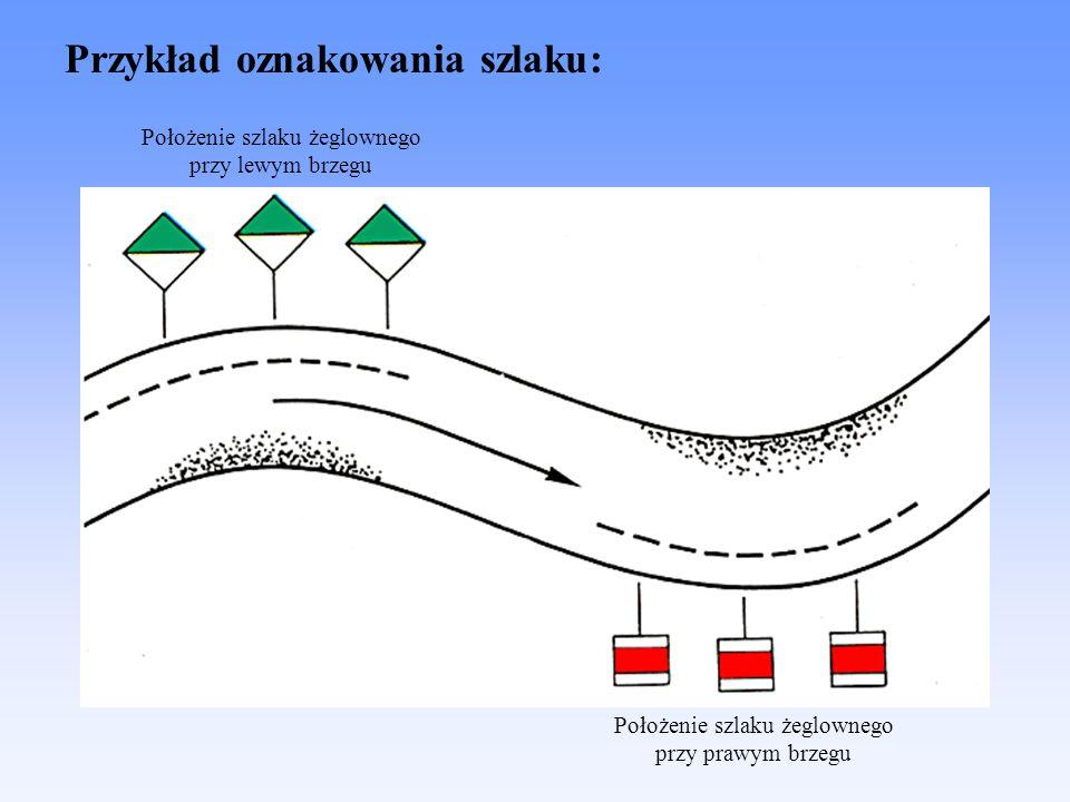 Położenie szlaku żeglownego przy prawym brzegu Położenie szlaku żeglownego przy lewym brzegu Przykład oznakowania szlaku: