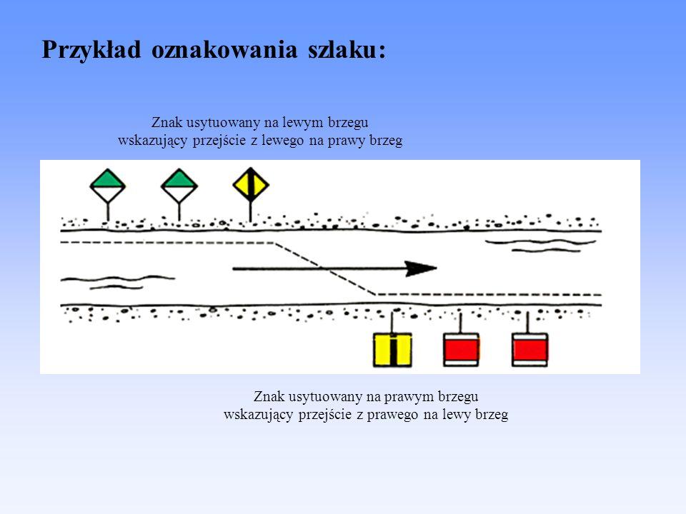 Znak usytuowany na prawym brzegu wskazujący przejście z prawego na lewy brzeg Znak usytuowany na lewym brzegu wskazujący przejście z lewego na prawy brzeg Przykład oznakowania szlaku: