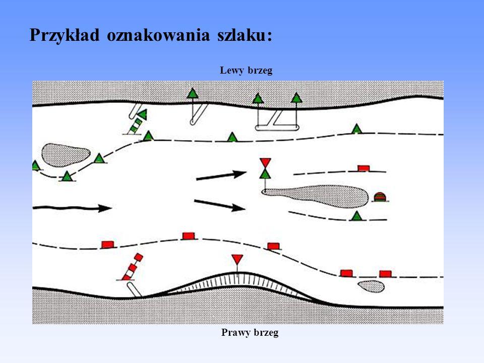 Prawy brzeg Lewy brzeg Przykład oznakowania szlaku: