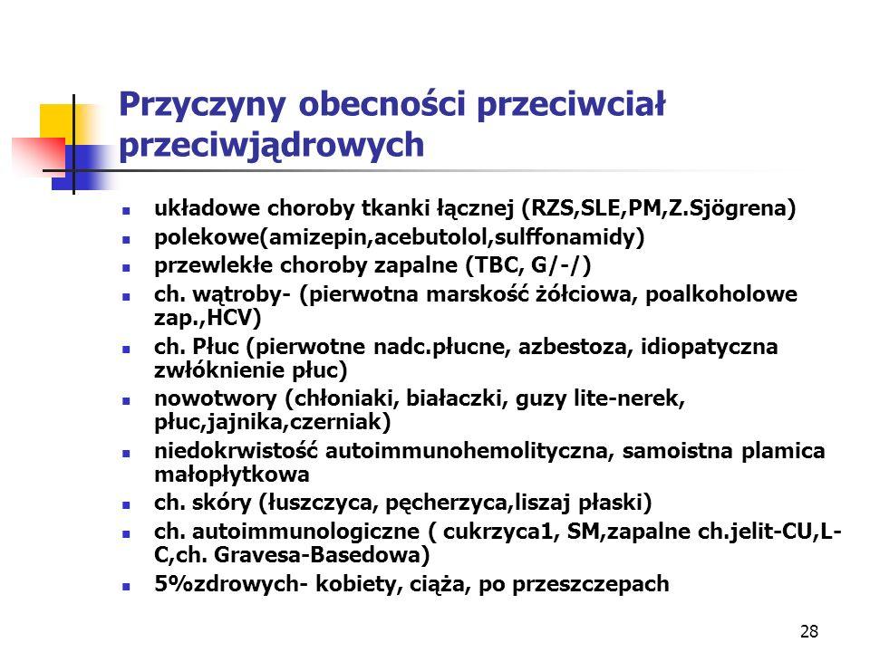 28 Przyczyny obecności przeciwciał przeciwjądrowych układowe choroby tkanki łącznej (RZS,SLE,PM,Z.Sjögrena) polekowe(amizepin,acebutolol,sulffonamidy)