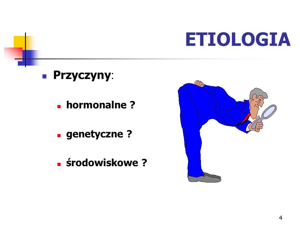 5 ETIOLOGIA czynnik hormonalny (rola estradiolu, testosteronu, progesteronu, DHEA, prolaktyny) czynnik genetyczny (HLA- B8, DR-2, DR-3, DQW-1, allele pozbawione antygenu C4A, C4B, C2); opisywano rodzinne występowanie czynnik środowiskowy (promieniowanie UV, związki chemiczne, leki, retrowirusy)