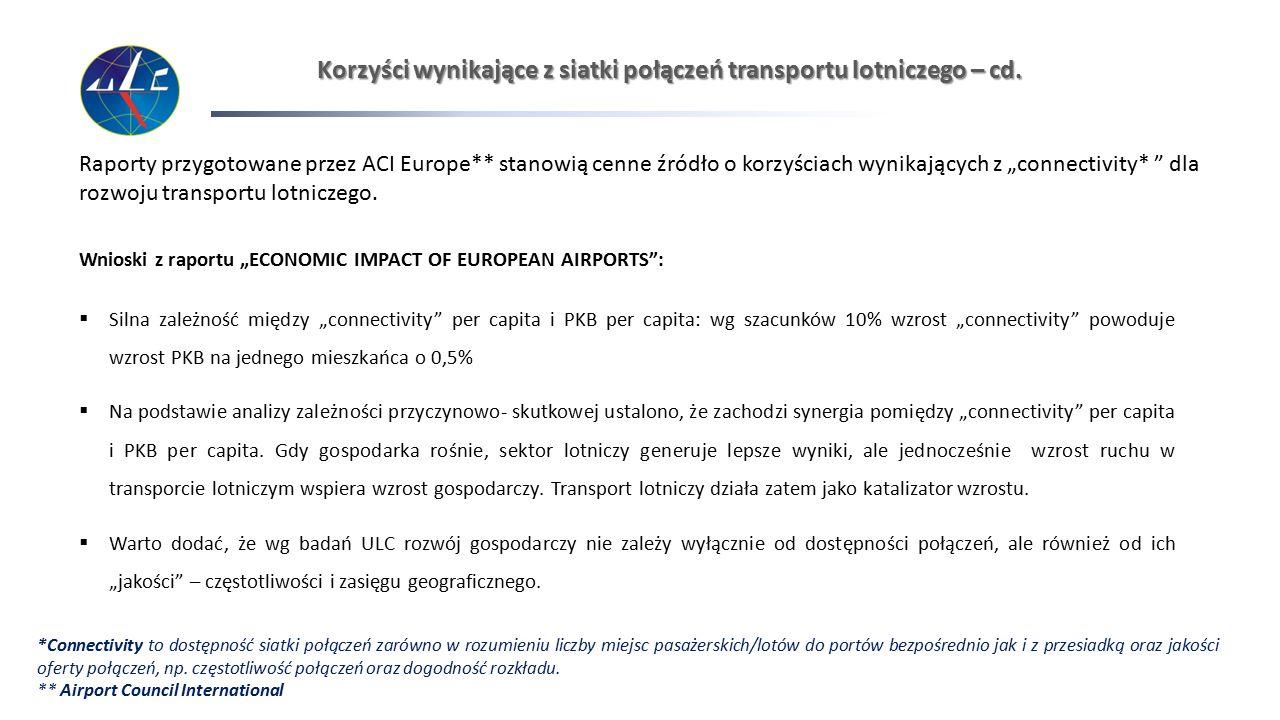 """Wnioski z raportu """"ECONOMIC IMPACT OF EUROPEAN AIRPORTS"""":  Silna zależność między """"connectivity"""" per capita i PKB per capita: wg szacunków 10% wzrost"""