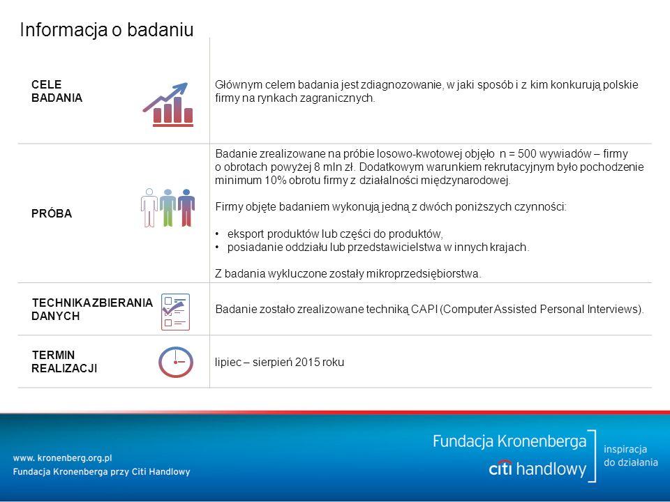 CELE BADANIA Głównym celem badania jest zdiagnozowanie, w jaki sposób i z kim konkurują polskie firmy na rynkach zagranicznych.