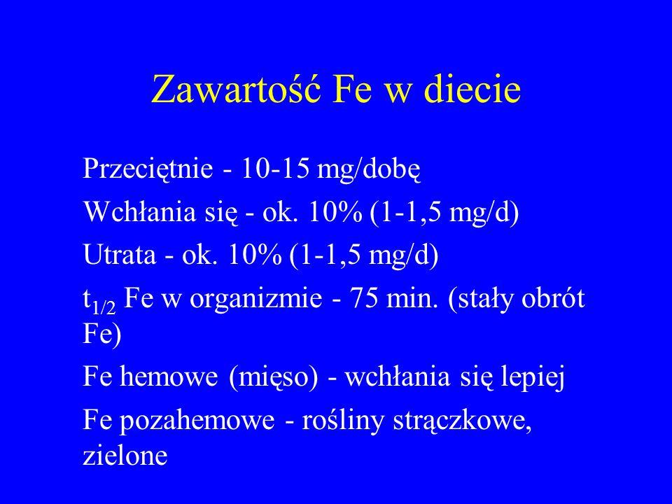 Zawartość Fe w diecie Przeciętnie - 10-15 mg/dobę Wchłania się - ok. 10% (1-1,5 mg/d) Utrata - ok. 10% (1-1,5 mg/d) t 1/2 Fe w organizmie - 75 min. (s