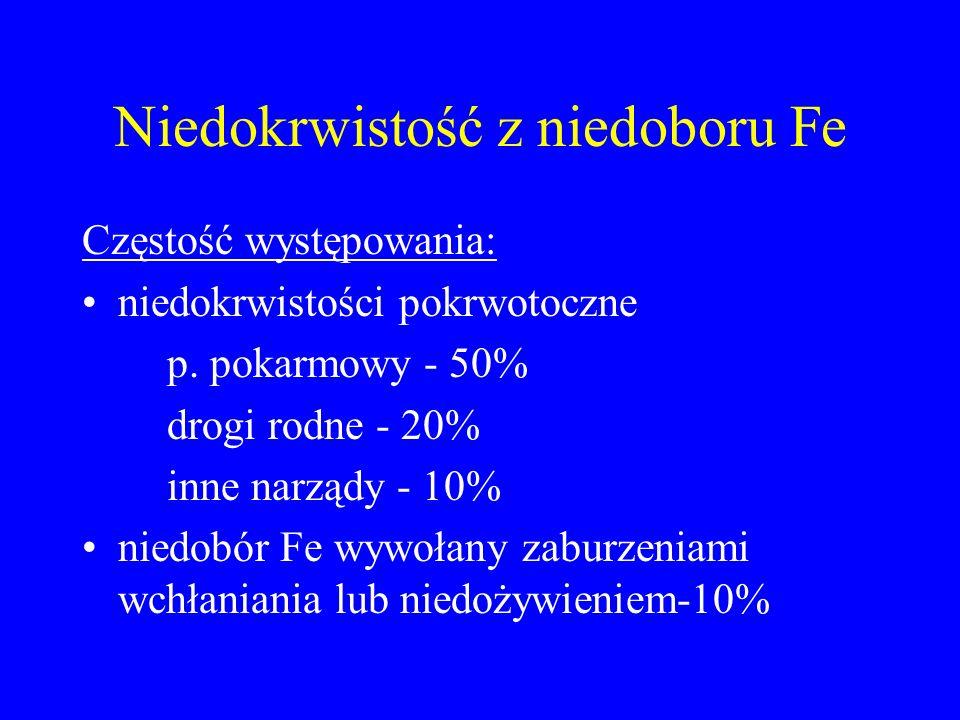 Niedokrwistość z niedoboru Fe Częstość występowania: niedokrwistości pokrwotoczne p. pokarmowy - 50% drogi rodne - 20% inne narządy - 10% niedobór Fe