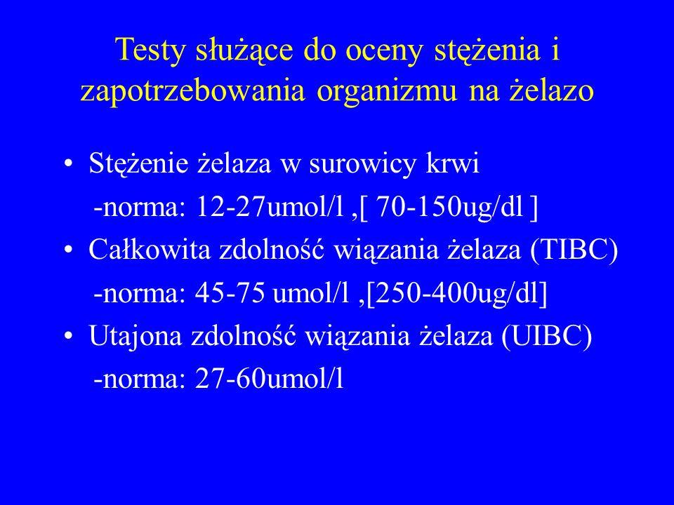 Testy służące do oceny stężenia i zapotrzebowania organizmu na żelazo Stężenie żelaza w surowicy krwi -norma: 12-27umol/l,[ 70-150ug/dl ] Całkowita zdolność wiązania żelaza (TIBC) -norma: 45-75 umol/l,[250-400ug/dl] Utajona zdolność wiązania żelaza (UIBC) -norma: 27-60umol/l