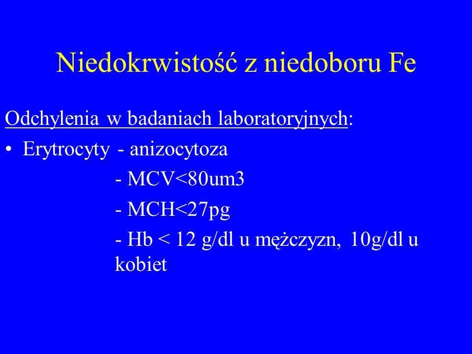 Niedokrwistość z niedoboru Fe Odchylenia w badaniach laboratoryjnych: Erytrocyty - anizocytoza - MCV<80um3 - MCH<27pg - Hb < 12 g/dl u mężczyzn, 10g/dl u kobiet