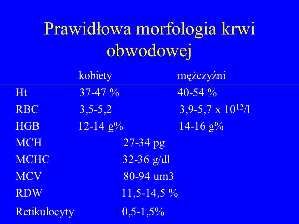 Prawidłowa morfologia krwi obwodowej kobiety mężczyźni Ht 37-47 % 40-54 % RBC 3,5-5,2 3,9-5,7 x 10 12 /l HGB 12-14 g% 14-16 g% MCH 27-34 pg MCHC 32-36 g/dl MCV 80-94 um3 RDW 11,5-14,5 % Retikulocyty 0,5-1,5%