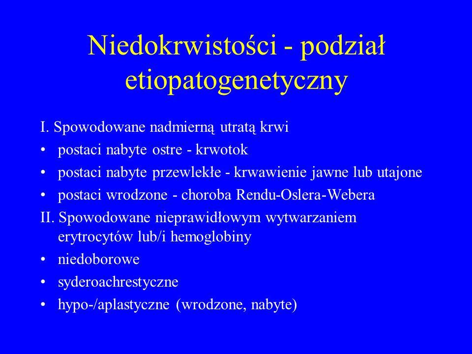 Niedokrwistości - podział etiopatogenetyczny I. Spowodowane nadmierną utratą krwi postaci nabyte ostre - krwotok postaci nabyte przewlekłe - krwawieni