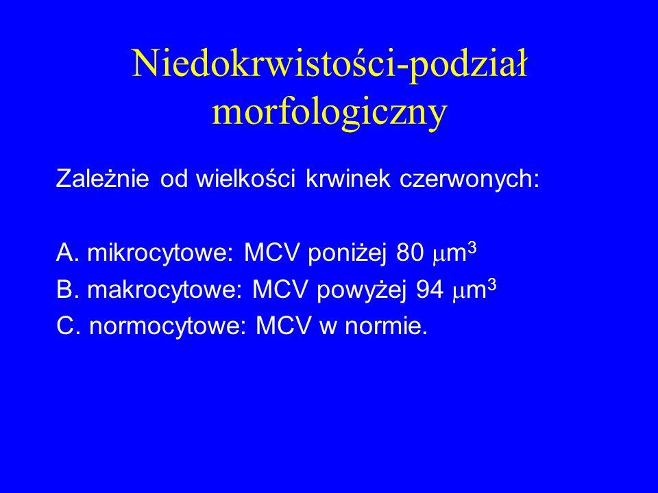 Niedokrwistości-podział morfologiczny Zależnie od wielkości krwinek czerwonych: A. mikrocytowe: MCV poniżej 80  m 3 B. makrocytowe: MCV powyżej 94 