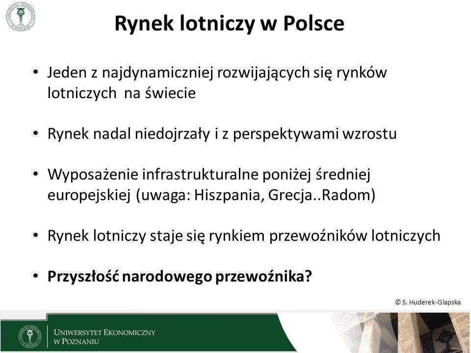Rynek lotniczy w Polsce Jeden z najdynamiczniej rozwijających się rynków lotniczych na świecie Rynek nadal niedojrzały i z perspektywami wzrostu Wypos