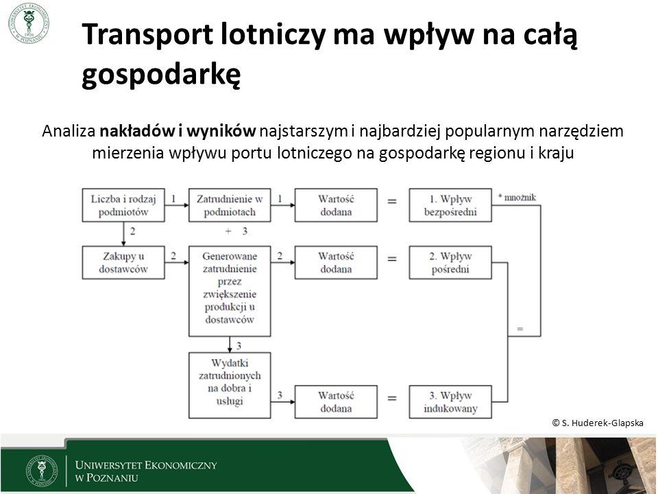 © S. Huderek-Glapska Analiza nakładów i wyników najstarszym i najbardziej popularnym narzędziem mierzenia wpływu portu lotniczego na gospodarkę region