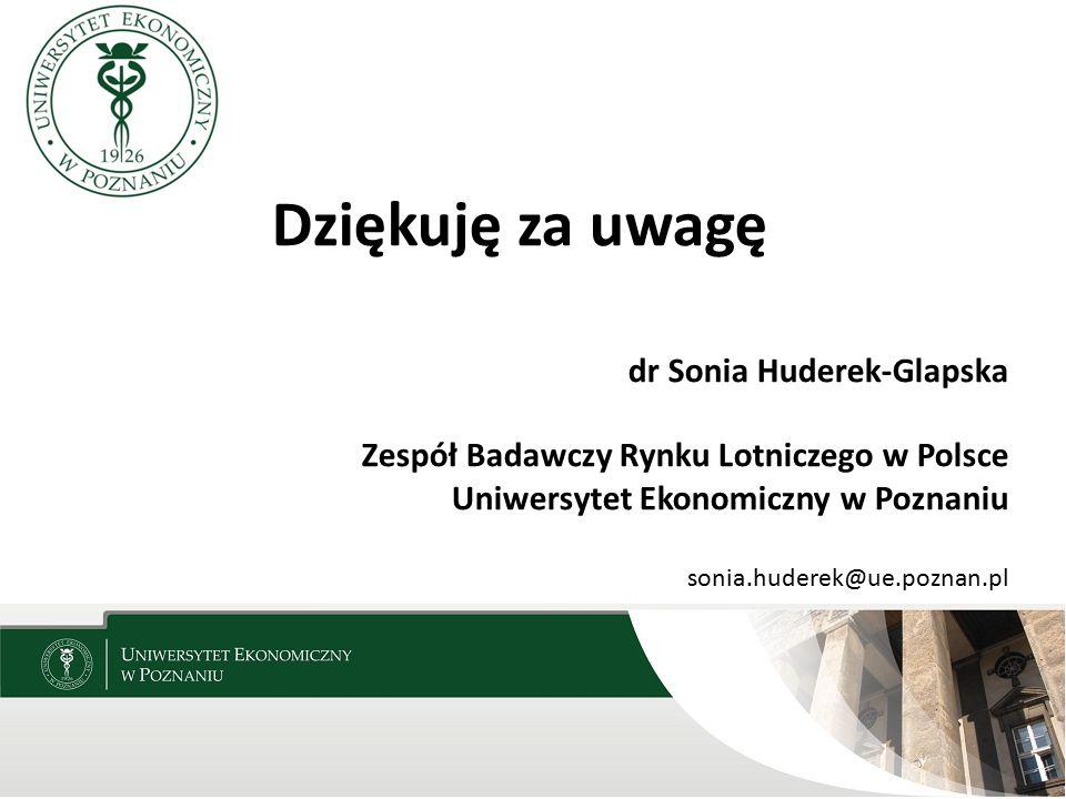 Dziękuję za uwagę dr Sonia Huderek-Glapska Zespół Badawczy Rynku Lotniczego w Polsce Uniwersytet Ekonomiczny w Poznaniu sonia.huderek@ue.poznan.pl