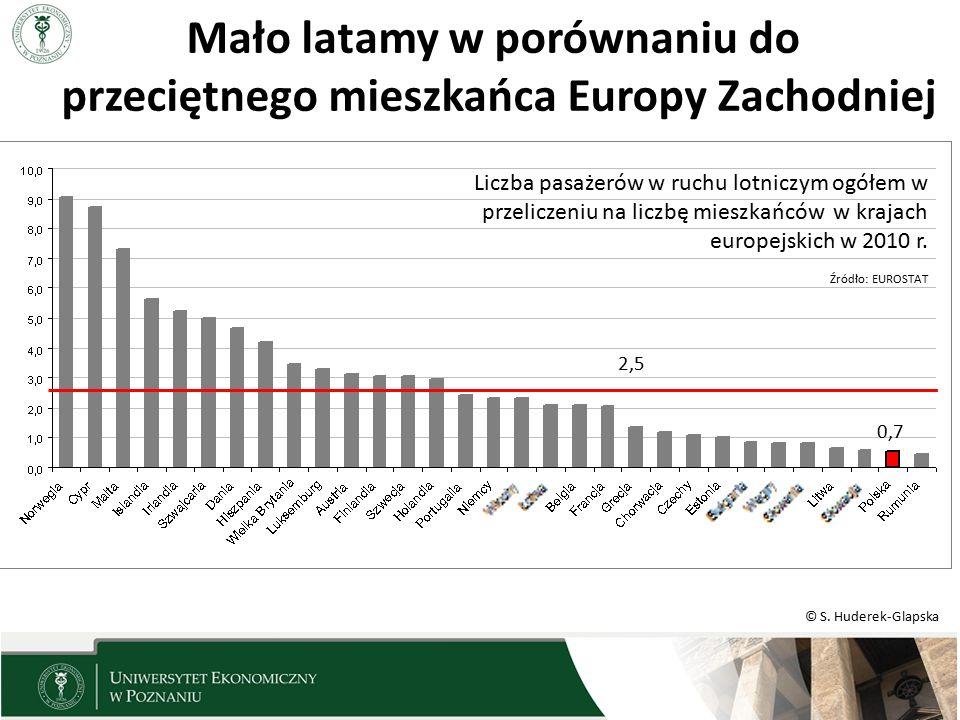 © S. Huderek-Glapska Mało latamy w porównaniu do przeciętnego mieszkańca Europy Zachodniej Liczba pasażerów w ruchu lotniczym ogółem w przeliczeniu na