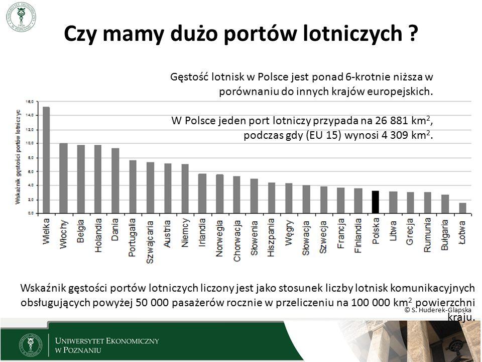 © S. Huderek-Glapska Czy mamy dużo portów lotniczych ? Gęstość lotnisk w Polsce jest ponad 6-krotnie niższa w porównaniu do innych krajów europejskich