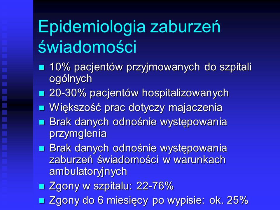 Epidemiologia zaburzeń świadomości 10% pacjentów przyjmowanych do szpitali ogólnych 10% pacjentów przyjmowanych do szpitali ogólnych 20-30% pacjentów