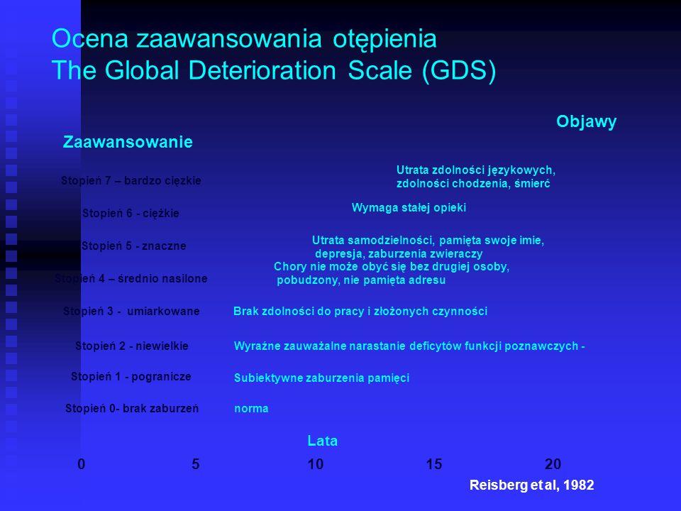 Ocena zaawansowania otępienia The Global Deterioration Scale (GDS) Zaawansowanie Objawy Stopień 7 – bardzo cięzkie Stopień 6 - ciężkie Stopień 5 - zna