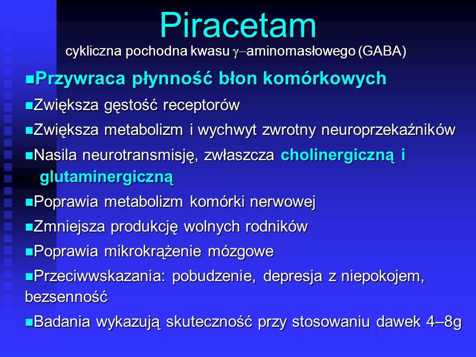 Piracetam Przywraca płynność błon komórkowych Przywraca płynność błon komórkowych Zwiększa gęstość receptorów Zwiększa gęstość receptorów Zwiększa met