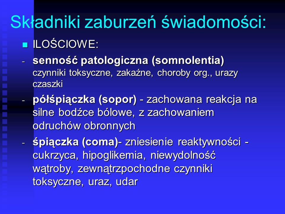 Składniki zaburzeń świadomości: ILOŚCIOWE: ILOŚCIOWE:  senność patologiczna (somnolentia) czynniki toksyczne, zakaźne, choroby org., urazy czaszki 