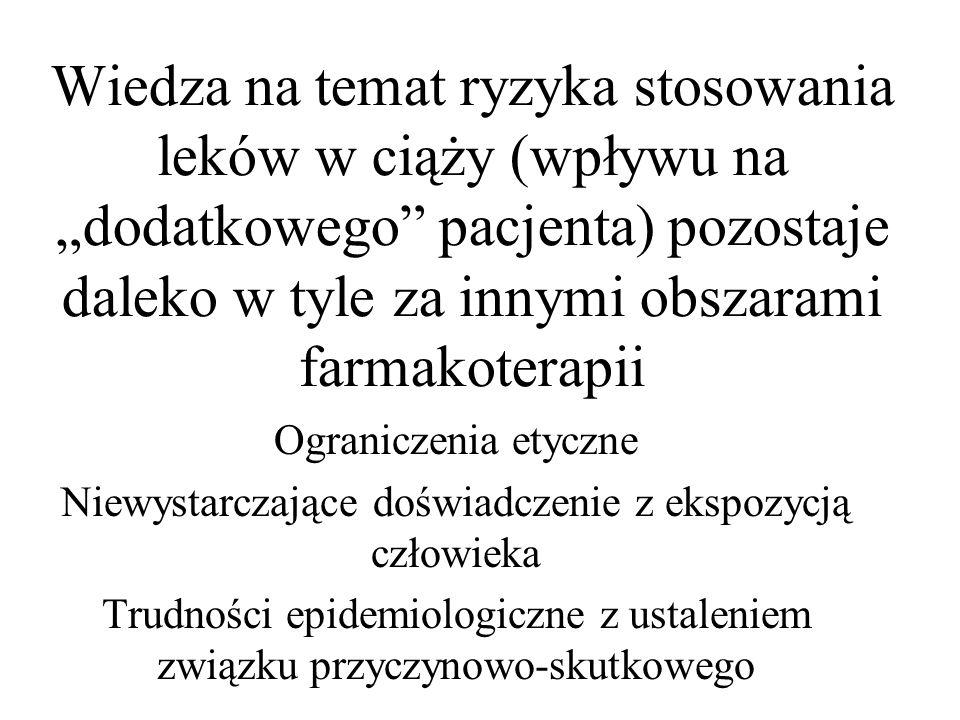 ZASADY STOSOWANIA LEKÓW U DZIECI 1.