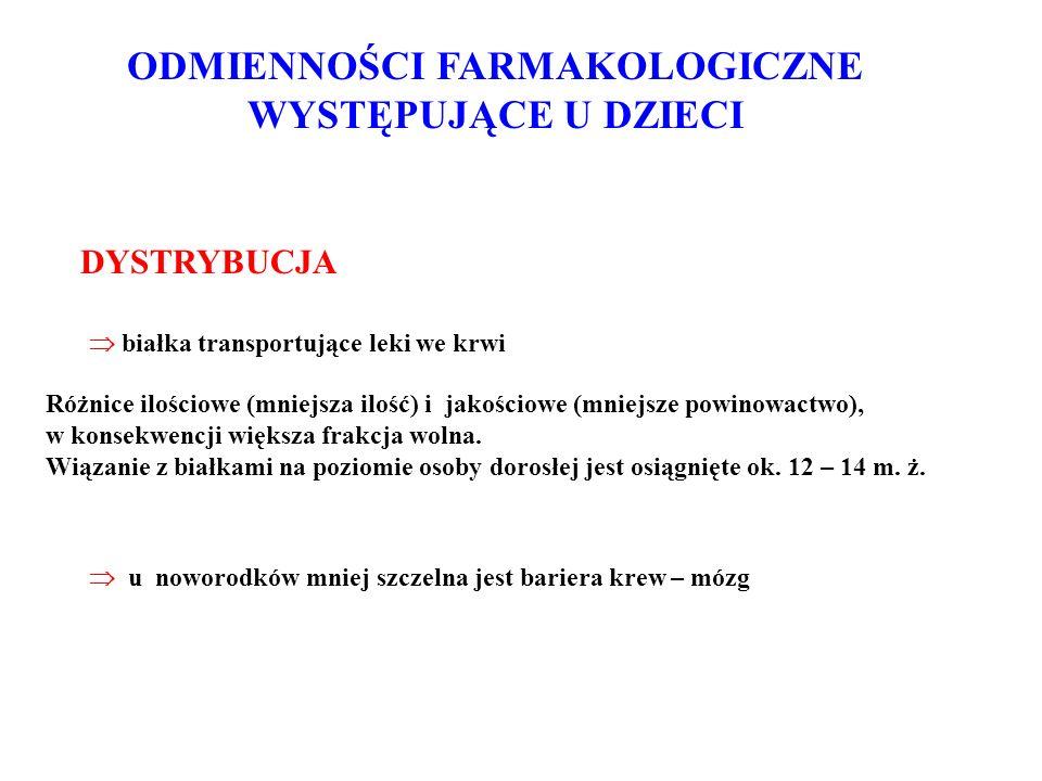 DYSTRYBUCJA ODMIENNOŚCI FARMAKOLOGICZNE WYSTĘPUJĄCE U DZIECI Różnice ilościowe (mniejsza ilość) i jakościowe (mniejsze powinowactwo), w konsekwencji w