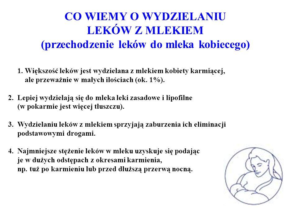 CO WIEMY O WYDZIELANIU LEKÓW Z MLEKIEM (przechodzenie leków do mleka kobiecego) 1.
