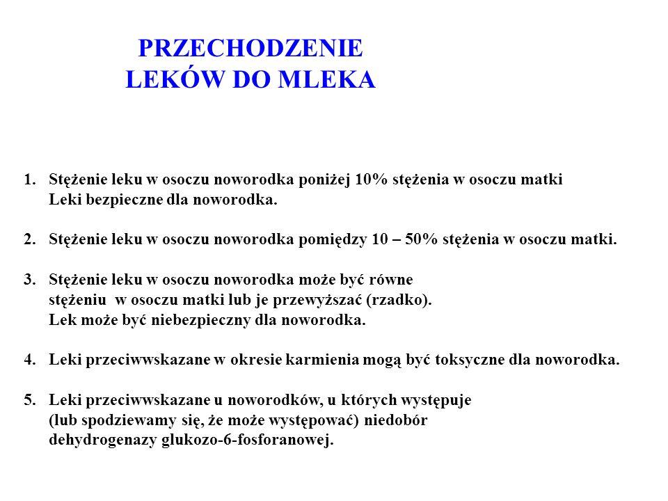 PRZECHODZENIE LEKÓW DO MLEKA 1.