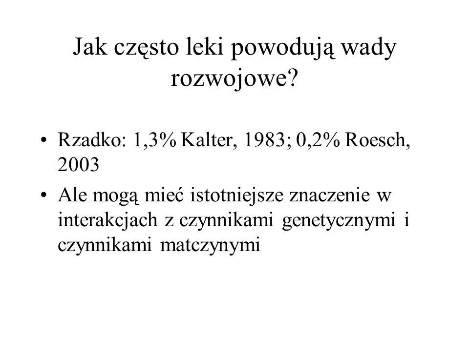 Jak często leki powodują wady rozwojowe? Rzadko: 1,3% Kalter, 1983; 0,2% Roesch, 2003 Ale mogą mieć istotniejsze znaczenie w interakcjach z czynnikami